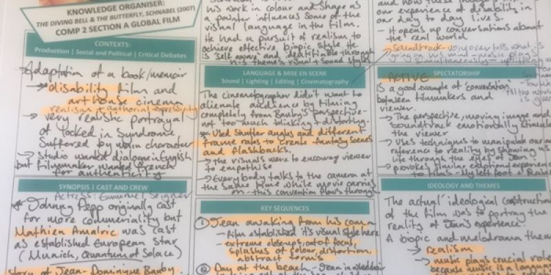 A Level Film Studies Revision Part 1 - Knowledge Organisers & Abstraction