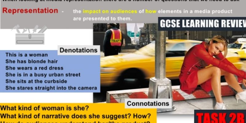 ​Eduqas GCSE Media Revision